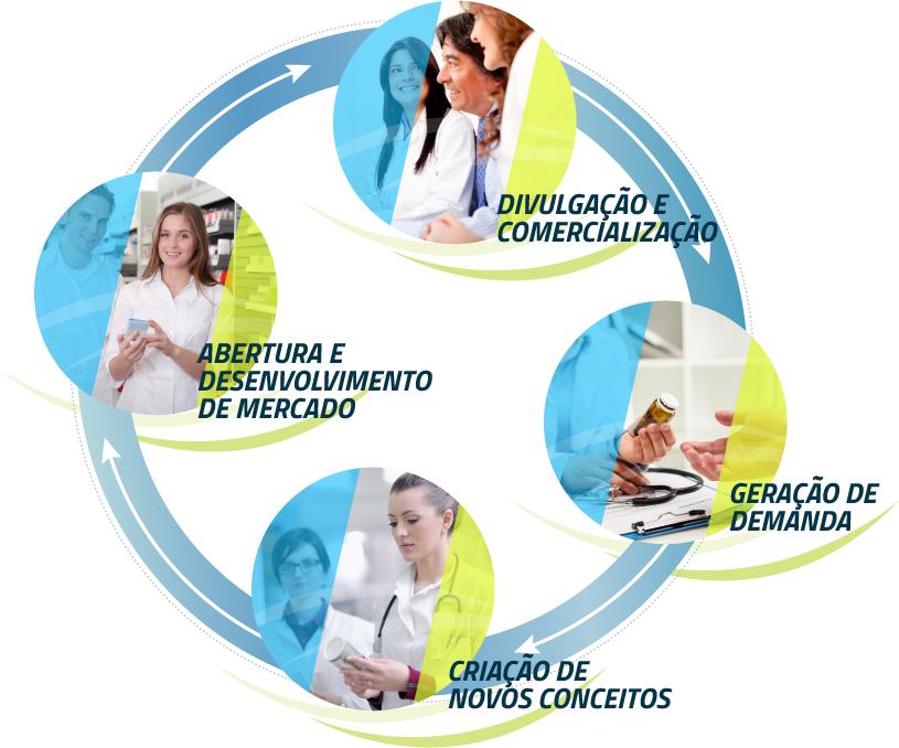 infografico - Modelo de Negócio